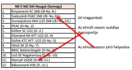 nb2 delnyugat